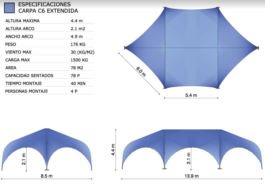 especificaciones carpa publicitaria c6 aluminio